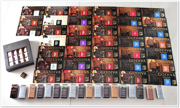 GODIVA,關島,必買伴手禮,戰利品,ABC Store,K-Mark,GPO,DFS,Micronesia Mall,